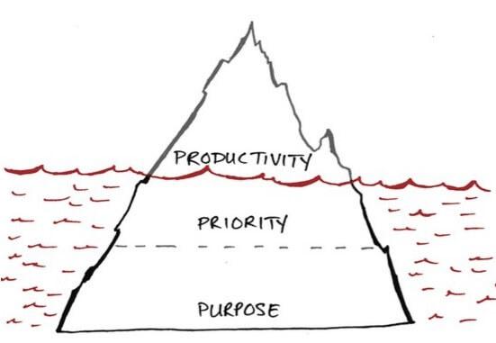 purpose-priority-productivity (2)